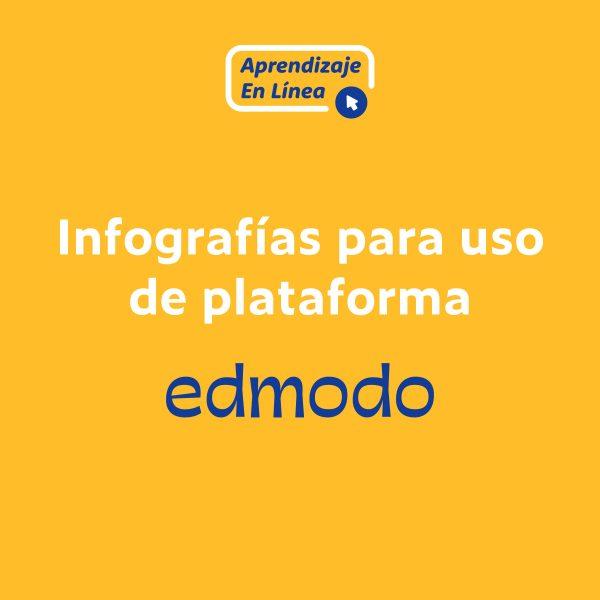 Infografías EDMODO